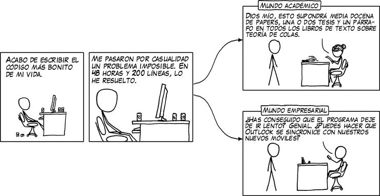 Mundo académico vs mundo empresarial