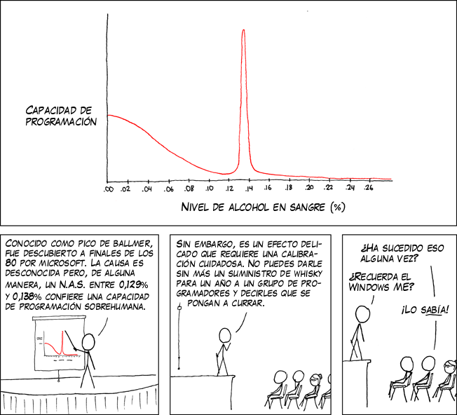 Datierungs-Altersherrschaft xkcd Thai didenmark