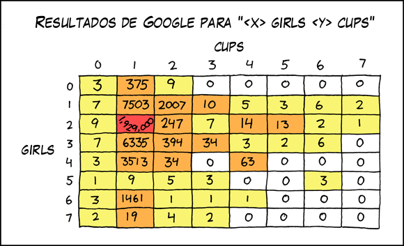 X Girls Y Cups